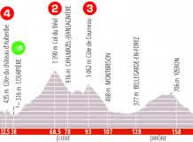 [REPORTÉ] Critérium du Dauphiné 2020